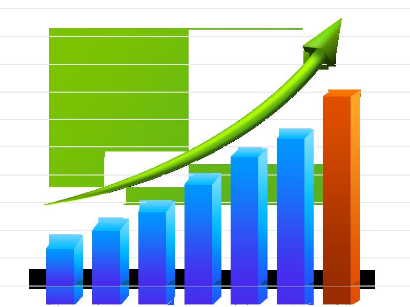 рост эффективности