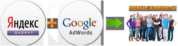 новые клиенты с помощью контекстной рекламы